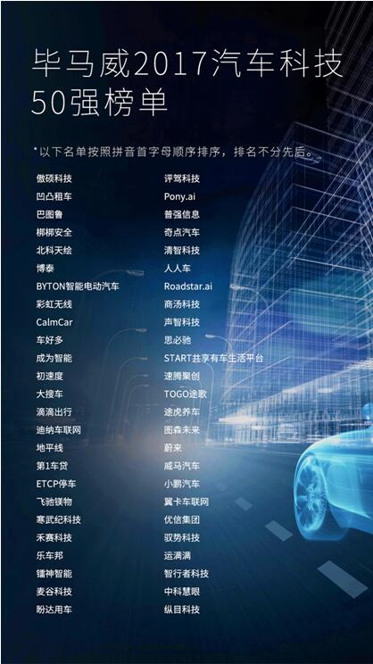 凹凸租车登榜毕马威领先汽车科技50强