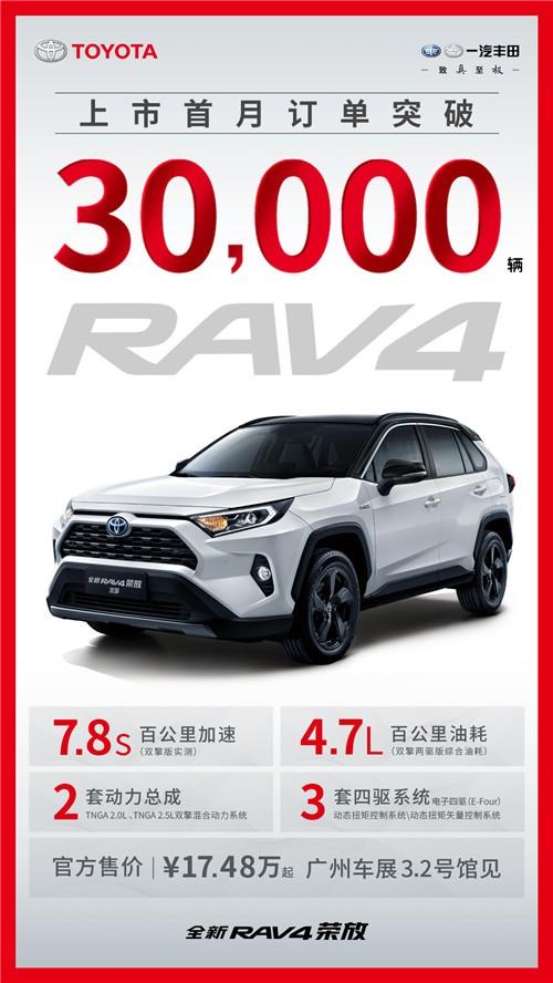 订单打破了30上市第一个月中的000!新型RAV4自豪地展示了其年度爆炸力