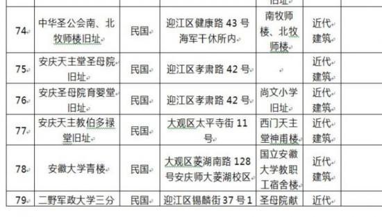 """安徽一高校宿舍楼被称""""青楼"""" 有关部门:别多想"""