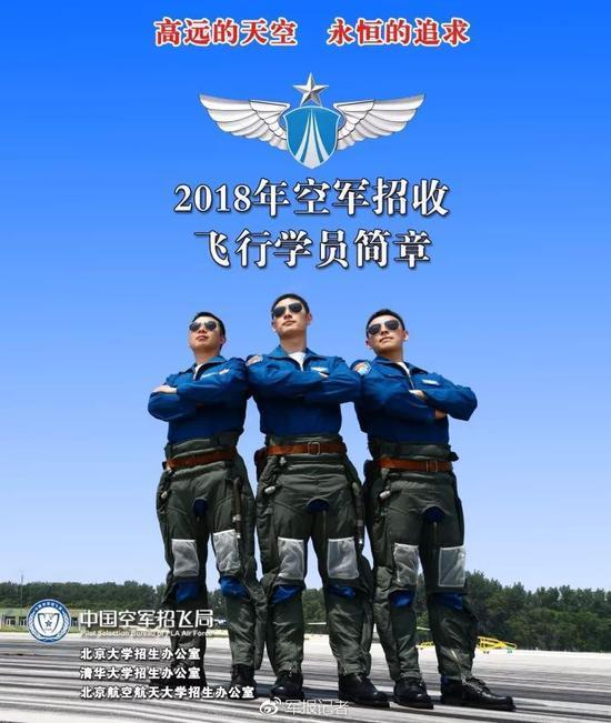 空军招飞简章发布:大学生飞行学员入校享军官待遇