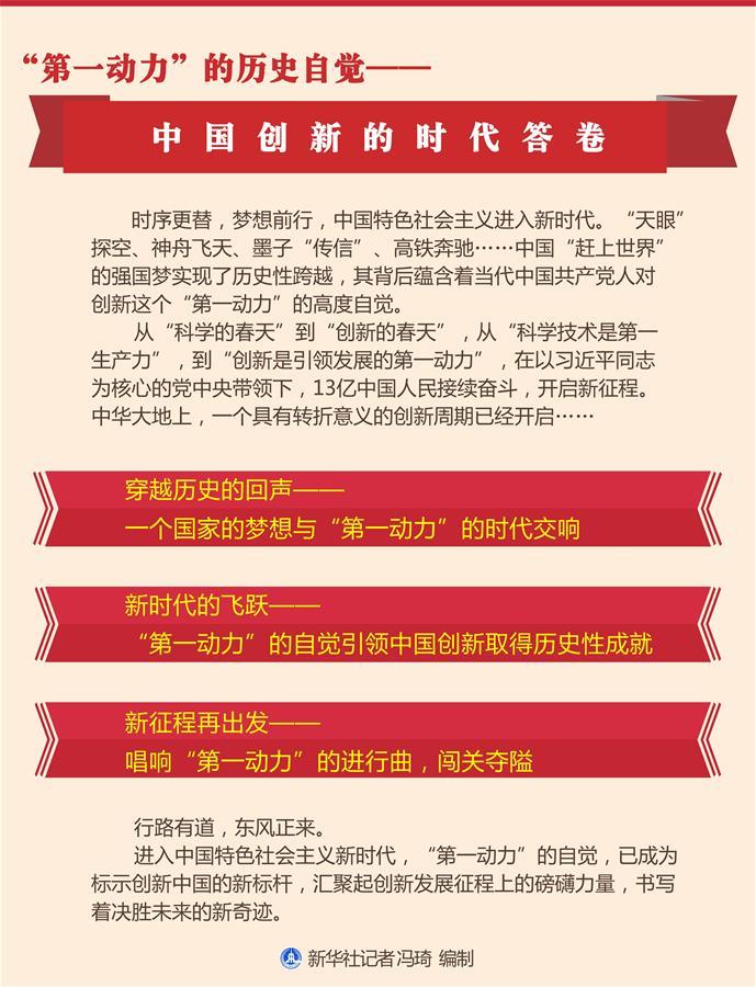 """(新华全媒头条·图文互动)(1)""""第一动力""""的历史自觉——中国创新的时代答卷"""