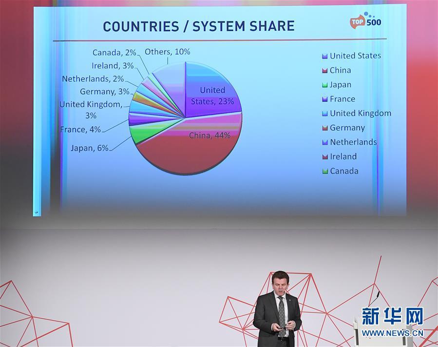 (国际·图文互动)(1)全球超算500强中国上榜数量蝉联第一