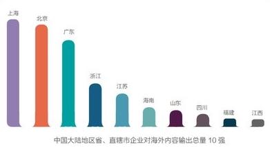 用传播塑造影响力:美通社正式发布首个中国企