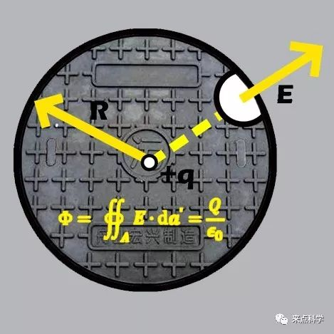 """与4种玻色子相互作用直到""""自发对称破缺""""发生"""