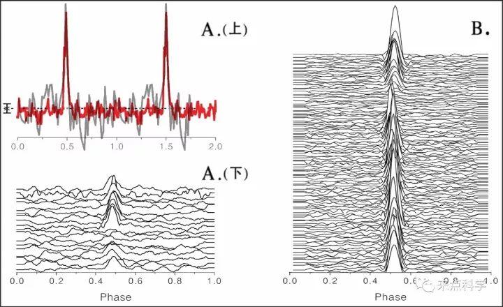 """""""天眼""""发布首批成果 听1.6万光年外的声音图片"""