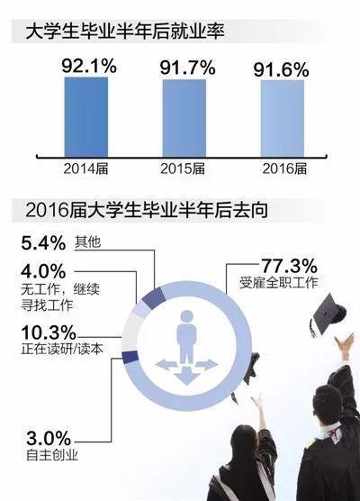 中国银行收入证明模板_中国中等收入人群