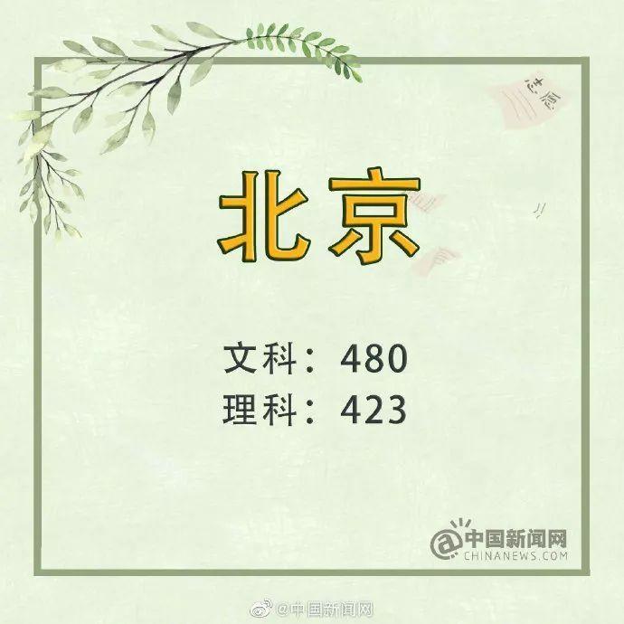 http://www.jiaokaotong.cn/gaokao/261495.html