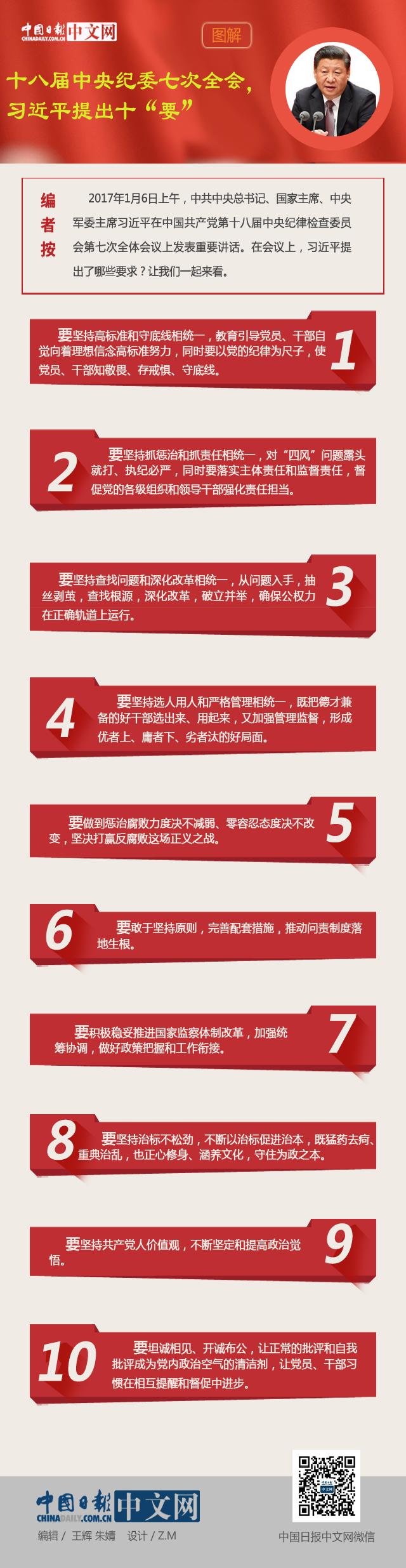 """十八届中央纪委七次全会,习近平提出十""""要"""""""