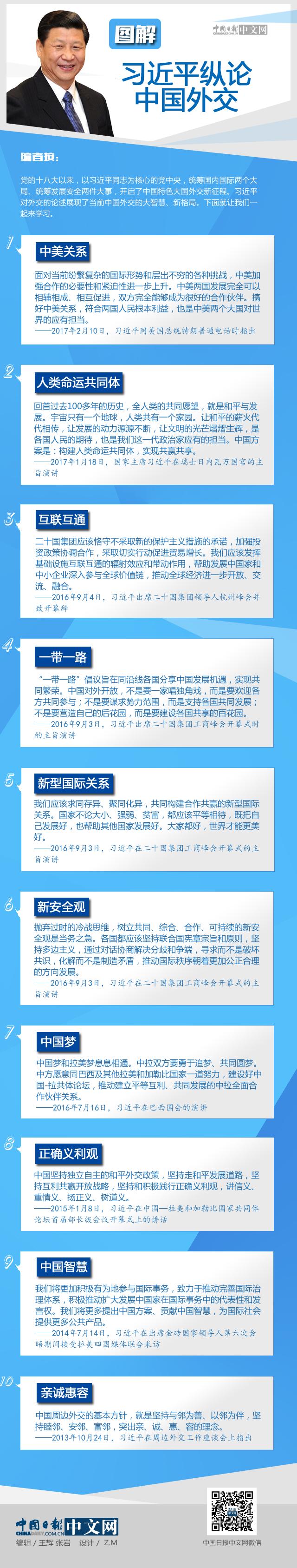 图解:习近平纵论中国外交