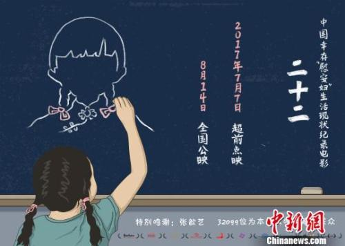 中国侨网资料图:电影《二十二》