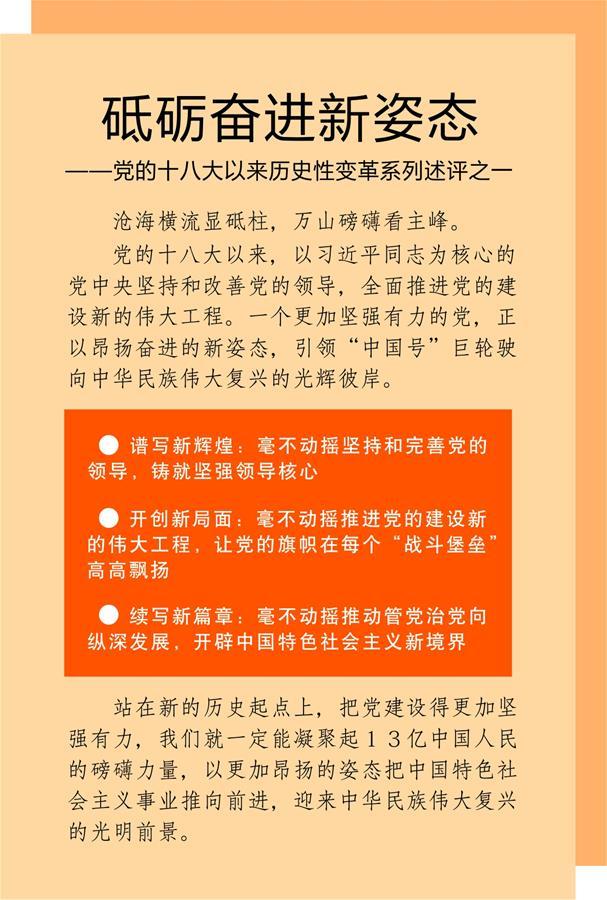 (新华全媒头条·砥砺奋进的五年·变革中国·图文互动)(1)砥砺奋进新姿态——党的十八大以来历史性变革系列述评之一