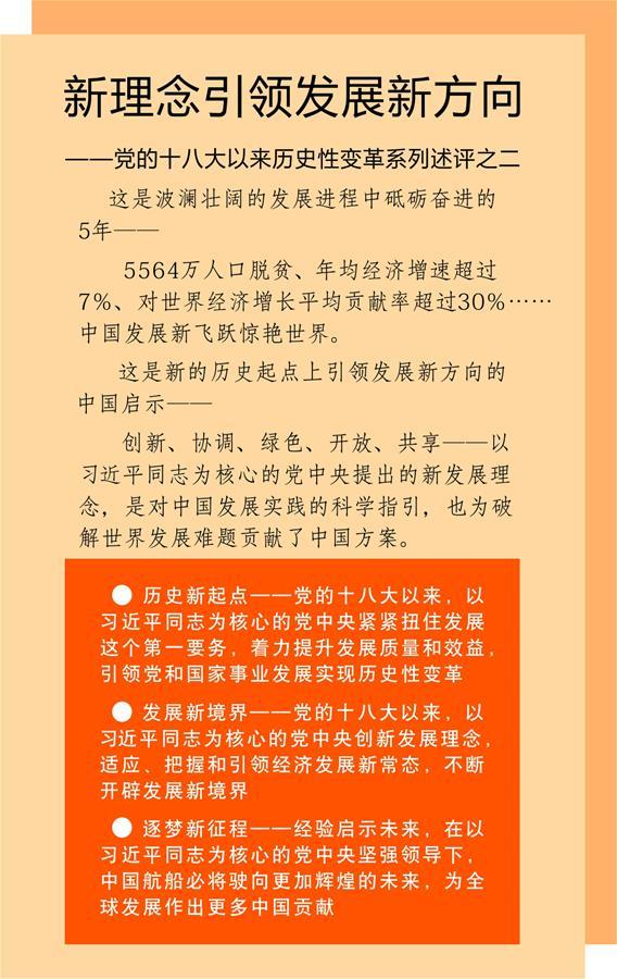 (砥砺奋进的五年·变革中国·图文互动)(1)新理念引领发展新方向——中共十八大以来历史性变革系列述评之二