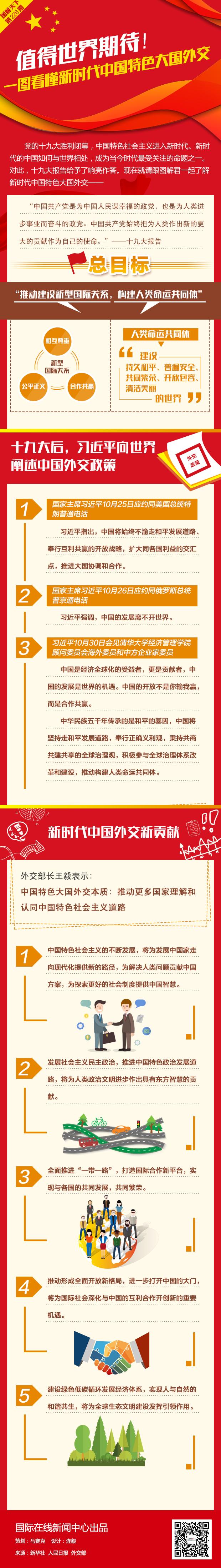 图片默认标题_fororder_图解226 中国外交