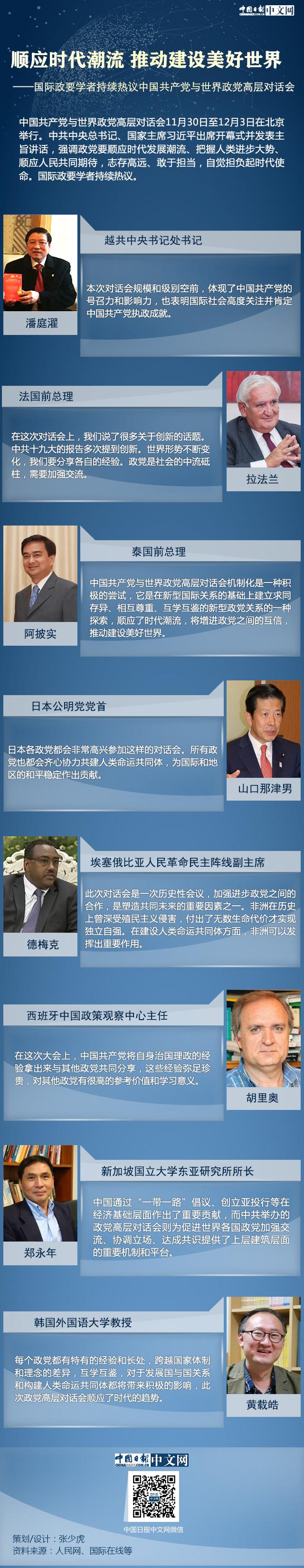 顺应时代潮流 推动建设美好世界——国际政要学者持续热议中国共产党与世界政党高层对话会
