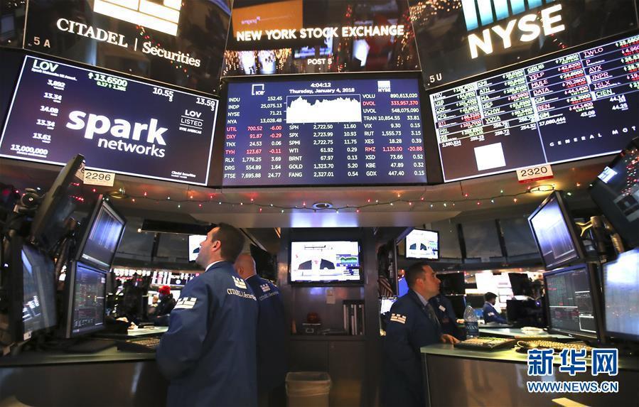 (国际)(1)纽约股市三大股指4日上涨 道指站上25000点
