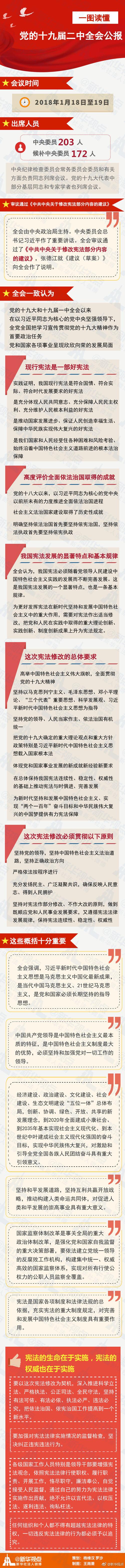 金沙国际娱乐场网址:精华来了!速读党的十九届二中全会公报!