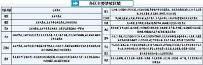 北京五环内全面禁售禁放烟花爆竹禁售吐珠类、组合类烟花