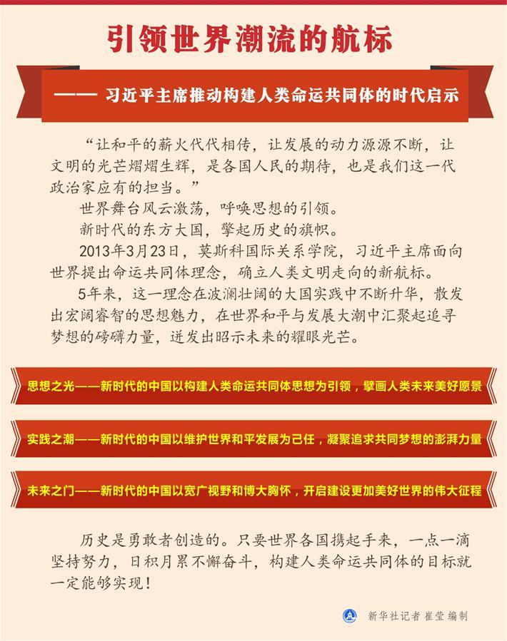 北京赛车PK10技巧:引领世界潮流的航标――习近平主席推动构建人类命运共同体的时代启示
