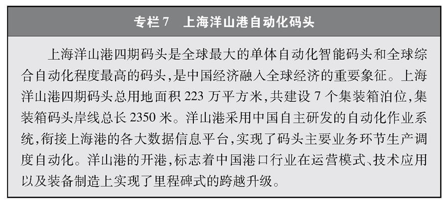 (图表)[受权发布]《中国交通的可持续发展》白皮书(专栏7)