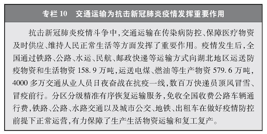 (图表)[受权发布]《中国交通的可持续发展》白皮书(专栏10)