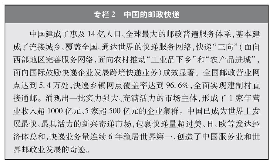 (图表)[受权发布]《中国交通的可持续发展》白皮书(专栏2)