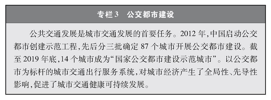 (图表)[受权发布]《中国交通的可持续发展》白皮书(专栏3)