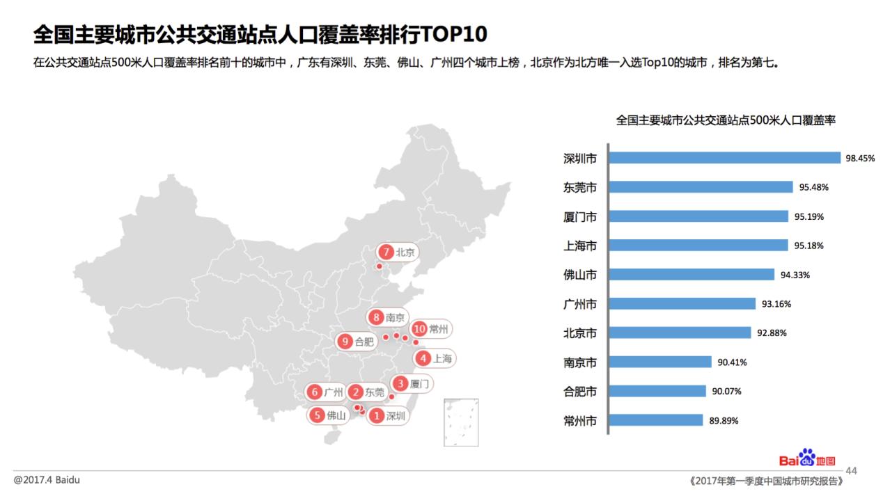 百度地图中国城市研究报告出炉,揭秘主要城市