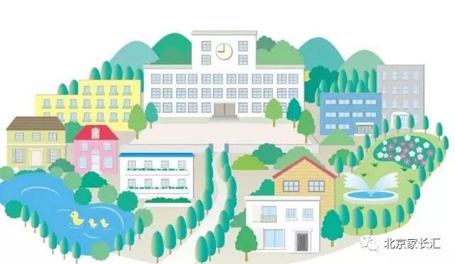 片区内总学位的数量,确保每个孩子享有就近入学的权利,也即片区内