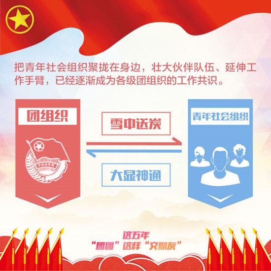 """手机版时时彩投注网:图说:这五年,""""团团""""这样交朋友"""