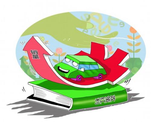 73.5%受访者考虑购买新能源车